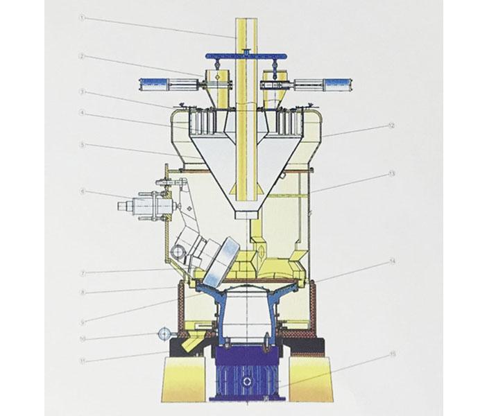 碗式中速磨煤机结构图(带静态分离器)